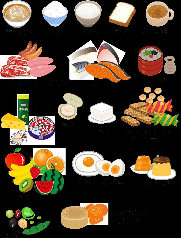 大腸 内 視 鏡 検査 後 食事 メニュー 大腸 内 視 鏡 検査 後 食事 控える食事